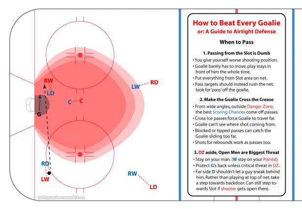 Beat-Every-Goalie-4