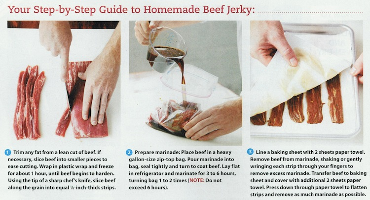 Making Jerky's and Jerky Recipe Collections